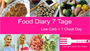 Food Diary 7 Tage Lowcarb + Cheatday